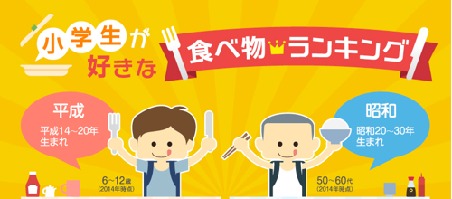 Japanese kids' favorite foods ranking